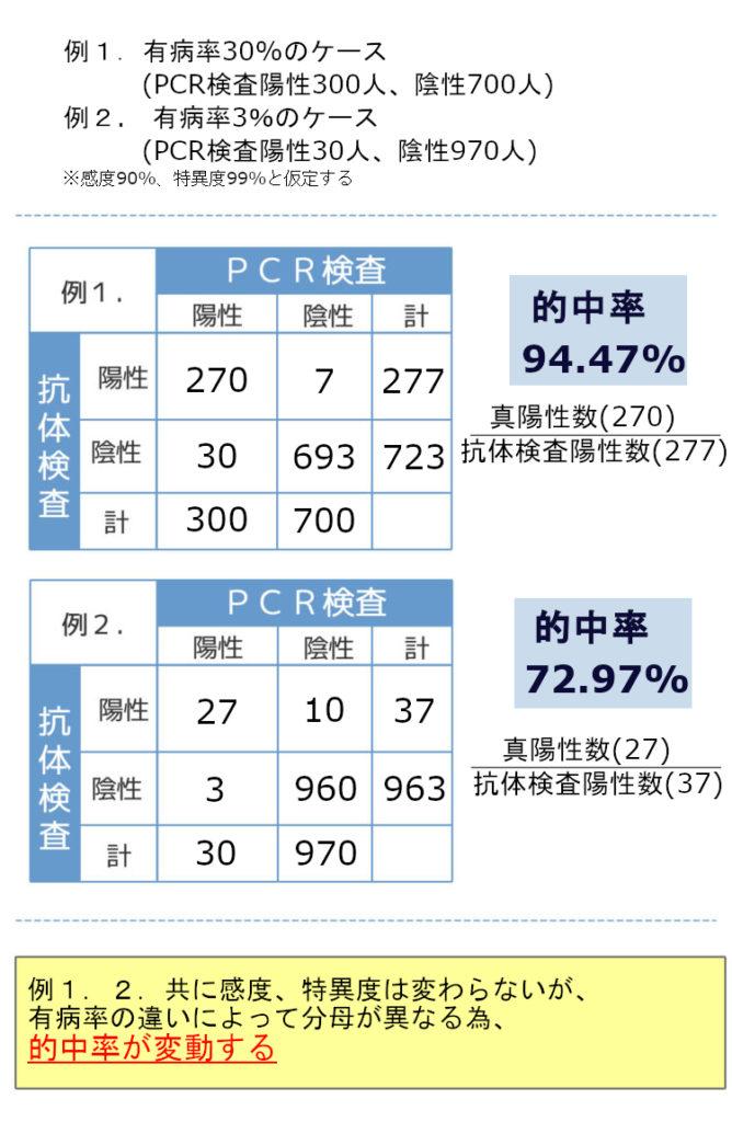 コロナ ウイルス 感染 率 チャートで見る世界の感染状況 新型コロナウイルス:日本経済新聞