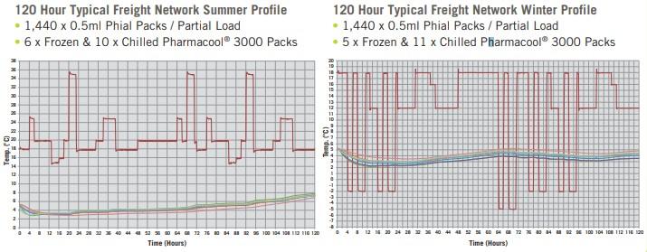 温度データ